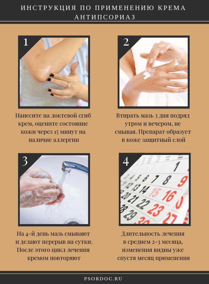 Инструкция по применению крема Антипсориаз