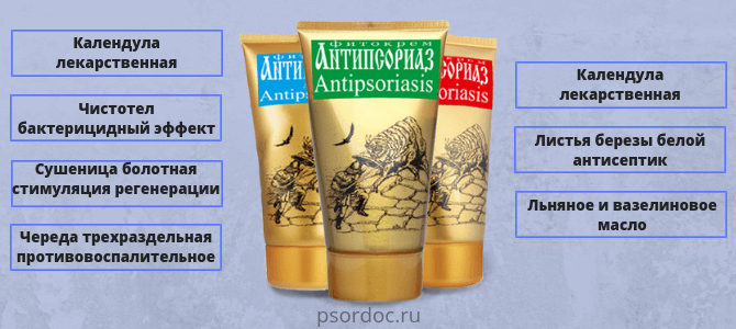 Состав крема Антипсориаз