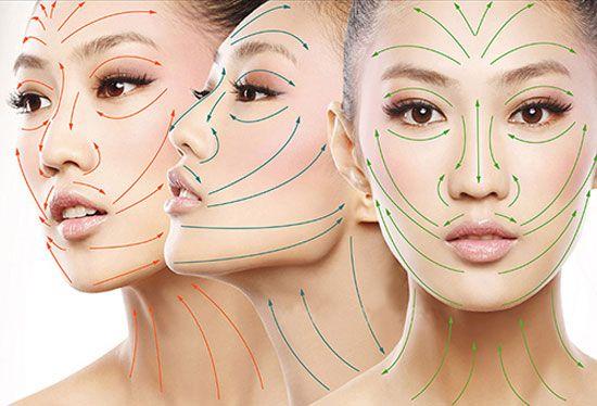 Руководство традиционной китайской медицины по уходу за кожей